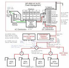 rv monitor panel wiring diagram lovely rv micro monitor panel wiring