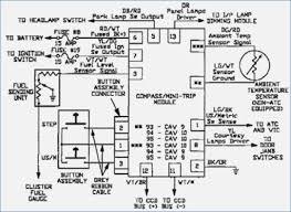fascinating 1985 dodge truck wiring diagram ideas best image wire 1984 Dodge Truck Wiring Diagram attractive 1984 dodge truck wiring diagram sketch simple wiring