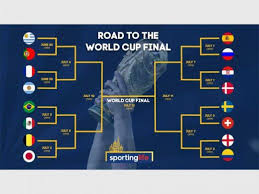 Knockout Stages Now The World Cup Starts Boksburg Advertiser