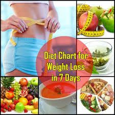 Daiting Chart Diet Chart For Weight Loss In Hindi Motapa Kaam Karne Ke