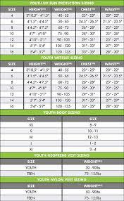 Oneill Kids Size Chart Particular O Neill Drysuit Size Chart 2019
