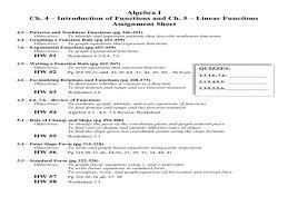 evaluating polynomials worksheet