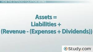 using the accounting equation adding revenues expenses dividends