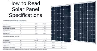 How do I read the solar panel specifications? | Solar Power News ...