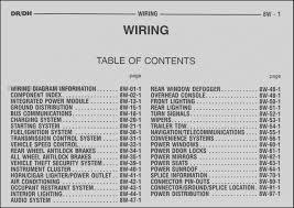 dodge ram 1500 wiring 94 data wiring diagrams \u2022 Dodge Ram Light Wiring Diagram at 2000 Dodge Ram 1500 Radio Wiring Diagram