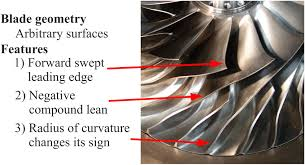 Centrifugal Compressor Impeller Design Pdf Influence Of Blade Geometry On Secondary Flow Development In