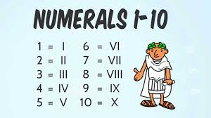 Roman Numerals Chart For Kids Roman Numerals Totally Epic Guide Know The Romans