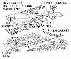 Northstar engine diagram repair guides engine mechanical intake