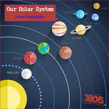 Free Solar System Printables Solar System Projects Solar