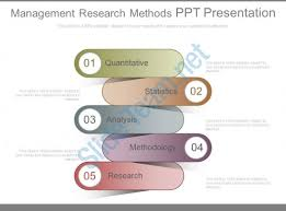 Use Management Research Methods Ppt Presentation Powerpoint