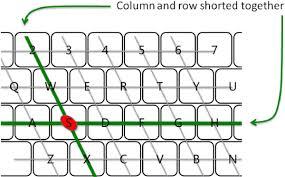 microsoft applied sciences group Custom Mechanical Keyboard Wiring Diagram pressing one key Keyboard PS 2 Pinout
