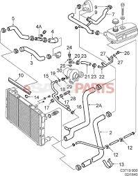 saab engine schematics great installation of wiring diagram • saab turbo diagram wiring diagram third level rh 1 8 11 jacobwinterstein com saab 9