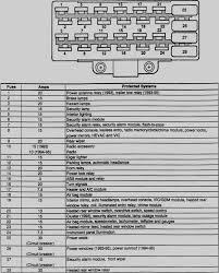 jeep commander fuse box label diy wiring diagrams \u2022 2008 jeep grand cherokee fuse box location 2008 jeep cherokee fuse box diagram circuit wiring diagrams wire rh javastraat co 2010 jeep commander