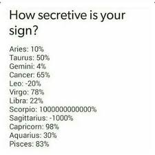 Zodiac Signs Quotes Extraordinary Horoscope Memes Quotes Horoscopes Zodiac Sign Pinterest