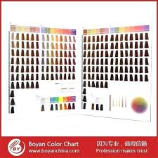 Wella Color Charm Chart Sally S