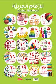 Arabic To English Alphabet Chart Arabic Numbers Chart Goodword