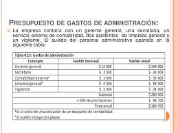 Presupuestos De Gastos De Administracion Y Ventas
