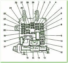 freightliner headlights wiring diagram tractor repair heavy duty truck tail light wiring diagram moreover peterbilt 379 headlight wiring diagram also kenworth heavy