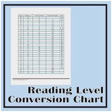 Atos Level Chart Book Level Equivalency Chart Fountas And Pinnell Book Level