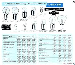 12v Automotive Bulb Chart Auto Light Bulbs Lovetoread Me