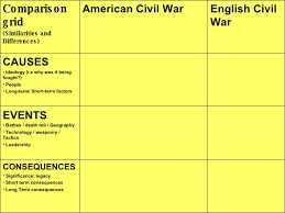 us civil war   15 comparison grid similarities and differences american civil war