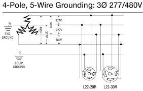 how to wire 3 phase electric 3 Phase Outlet Wiring Diagram Split Outlet Wiring Diagram #49