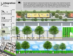 Recreational Space Design A Design Taking Advantage Of Urban Barriers To Create Play