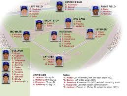 Depth Chart Blue Jays Game 143 Preview Blue Jays Vs Cubs Bluebird Banter