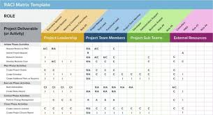 Project Tracking In Excel Project Tracking Excel Spreadsheet Template Word Melo In Tandem Co