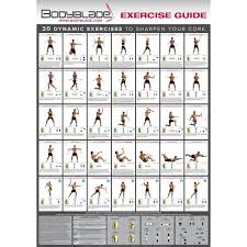 Bodyblade 20in X 28in Full Color Wall Chart