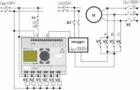 control wiring diagram of plc control wiring diagrams online motor control circuit diagram plc the wiring diagram