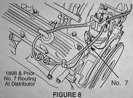 tsb 18 48 98 for 1999 models the 7 plug wire was shortened reroute the 7 wire so that it crosses the distributor cap and leaves the cap between the 6 and 5 tower