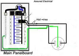 220 wiring diagram & \