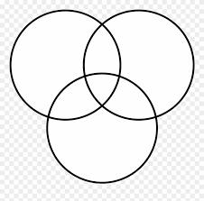 Venn Diagram Graphic Organizers Venn Diagram Graphic Organizer 3 Circles Diagram 3 Venn