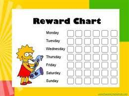 Rewards Chart For 7 Year Olds Google Search Behaviour