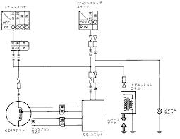 circuit diagram of xt225 ese diagrams