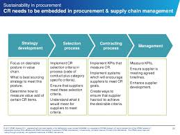 Kpmg Organizational Structure Chart Role Of Leadership In Sustainable Sourcing