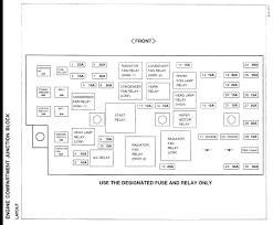 pdf] hyundai sonata fuse box diagram (28 pages) where is the radio fuse sonata at 2006 Hyundai Sonata Fuse Box