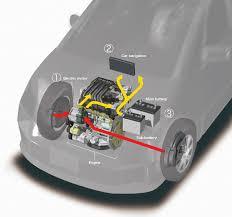 021 driving towards the electric era nissan technology magazine shev main en gif