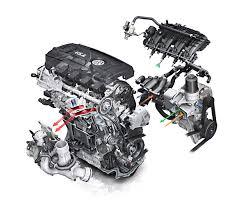 vw passat wiring diagram wirdig vw 2 0 turbo engine diagram moreover vw ea888 engine diagram on ea888