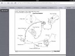 2015 polaris sportsman atv wiring diagram 2015 wiring diagrams