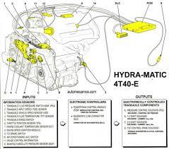 2006 chevy silverado ignition wiring diagram 2006 wiring diagram chevy hhr oil filter location