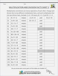Division Facts Worksheet Generator - Switchconf