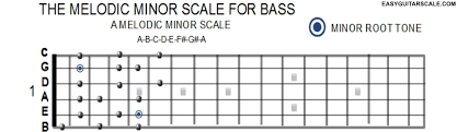 Melodic Minor Scale For Bass Easy To Read Scale Charts