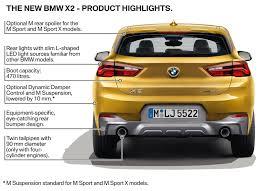 BMW 3 Series new bmw sport car : BMW X2 (2018) Specs and Pricing - Cars.co.za