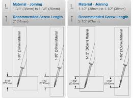 Kreg Screw Length Chart Screw Penetration Calculations Kreg Owners Community