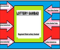 Today Sambad Lottery11 55 Am 4 Pm 8 Pm Night Nagaland State