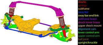 suspension diagram mx miata forum