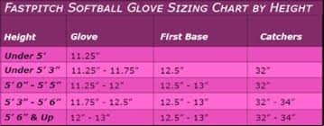 Glove Size Chart Softball Girls Softball League Of Westfield Powered By Sportssignup