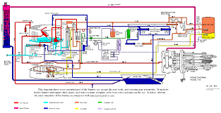 piping diagram images the wiring diagram piping diagram of steam boiler wiring diagram wiring diagram · piping diagrams